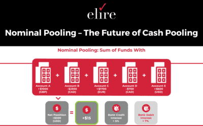 Nominal Pooling – The Future of Cash Pooling